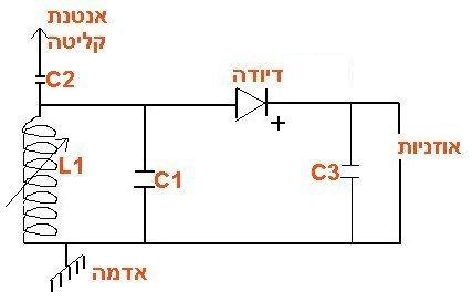 מעגל החשמלי של מקלט רדיו גביש